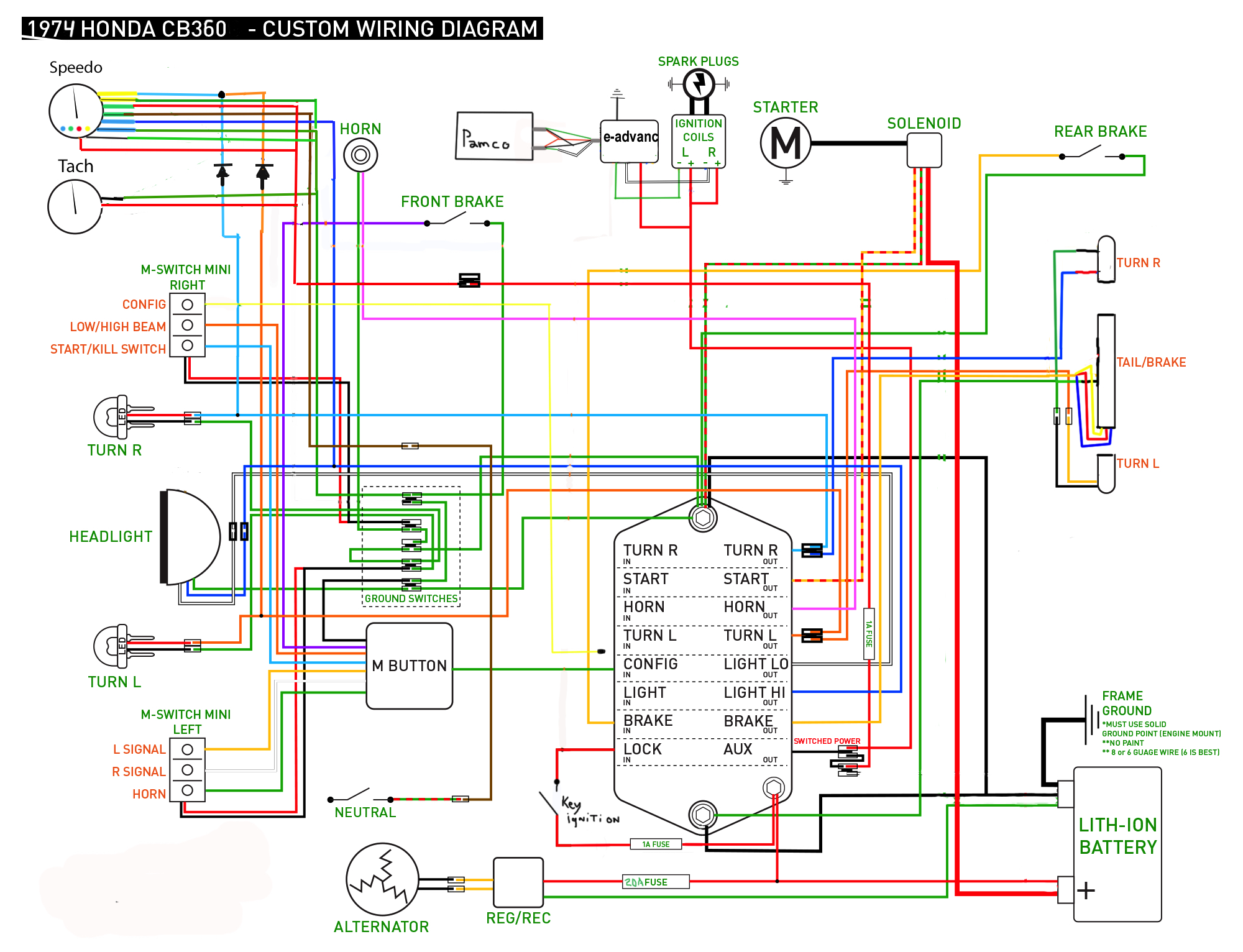 Subaru 360 Wiring Diagram