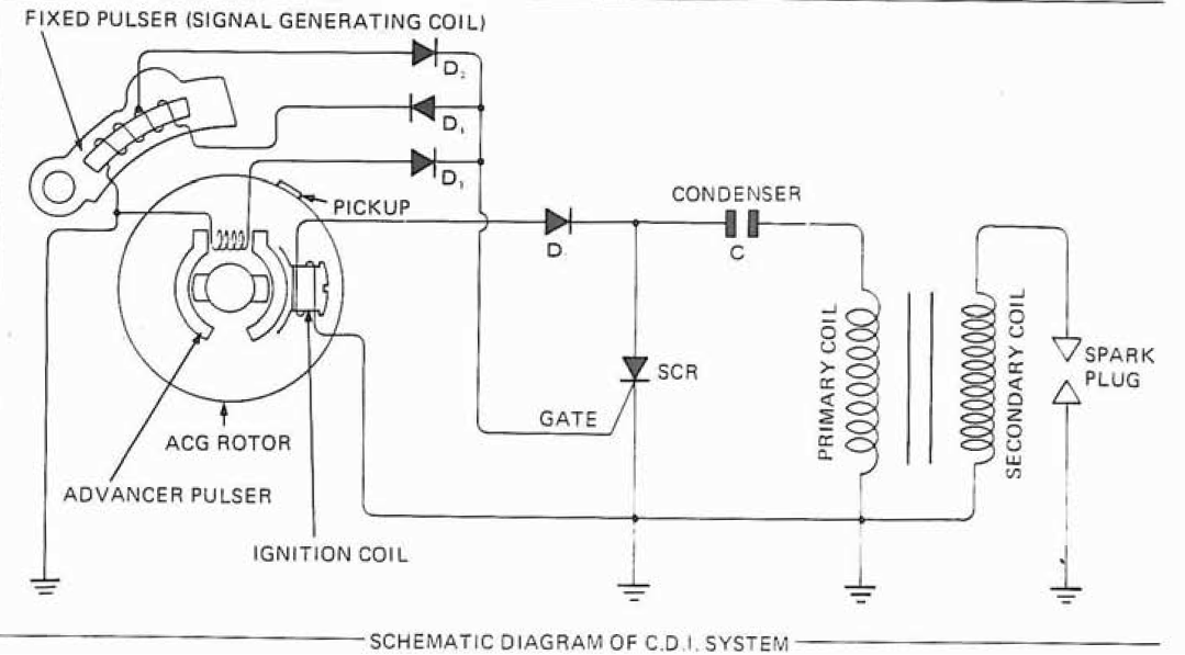 cb400t wiring diagram new guy with cb400 hawk t2 78  cafe racer forum  new guy with cb400 hawk t2 78  cafe