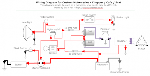 82 gs450 simplified wiring diagram rh caferacer net 1987 suzuki gs450l wiring diagram suzuki gs450l wiring diagram