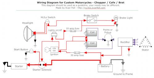 82 gs450 simplified wiring diagram rh caferacer net 1987 suzuki gs450l wiring diagram
