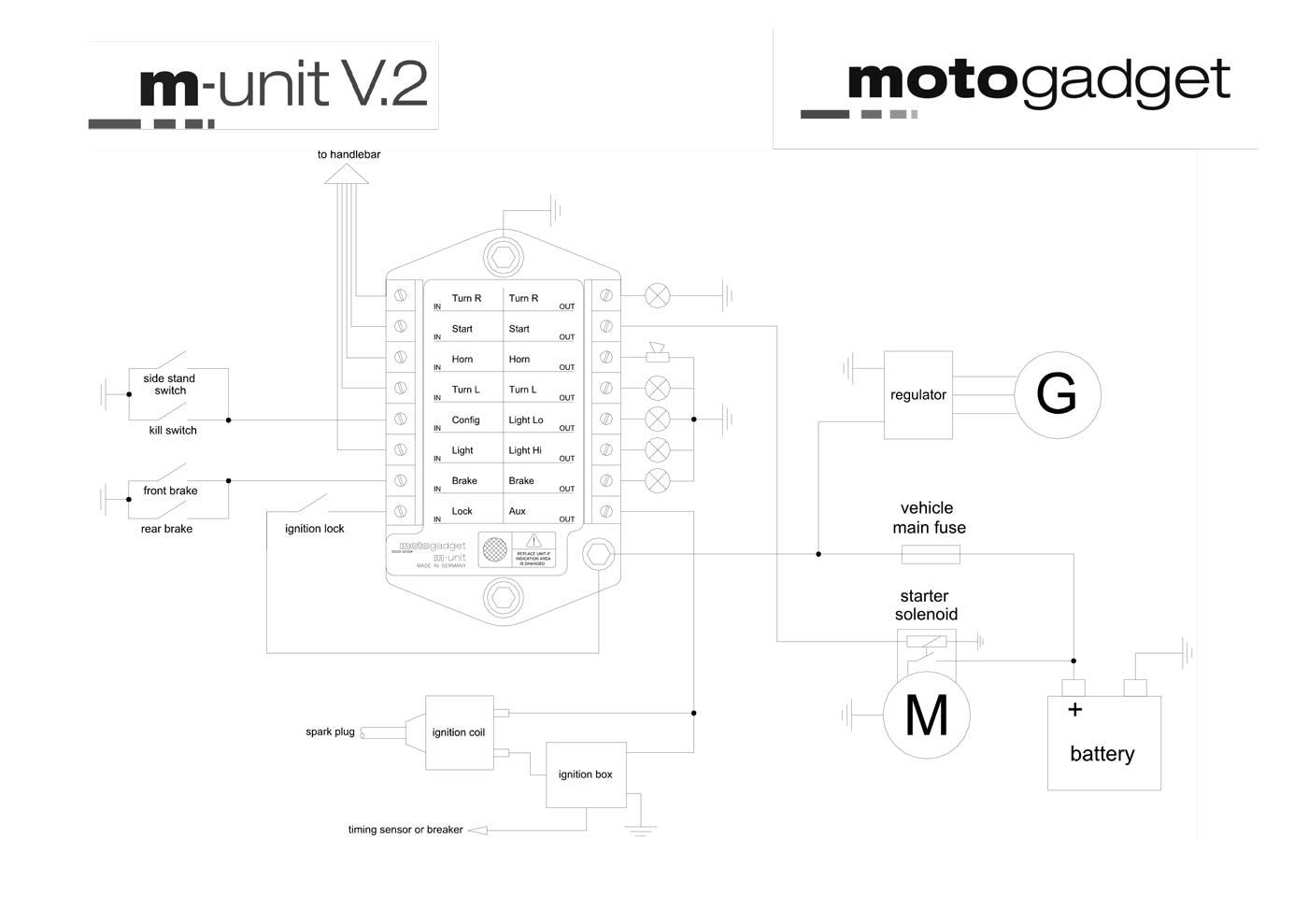 Motogadget Wiring Diagram