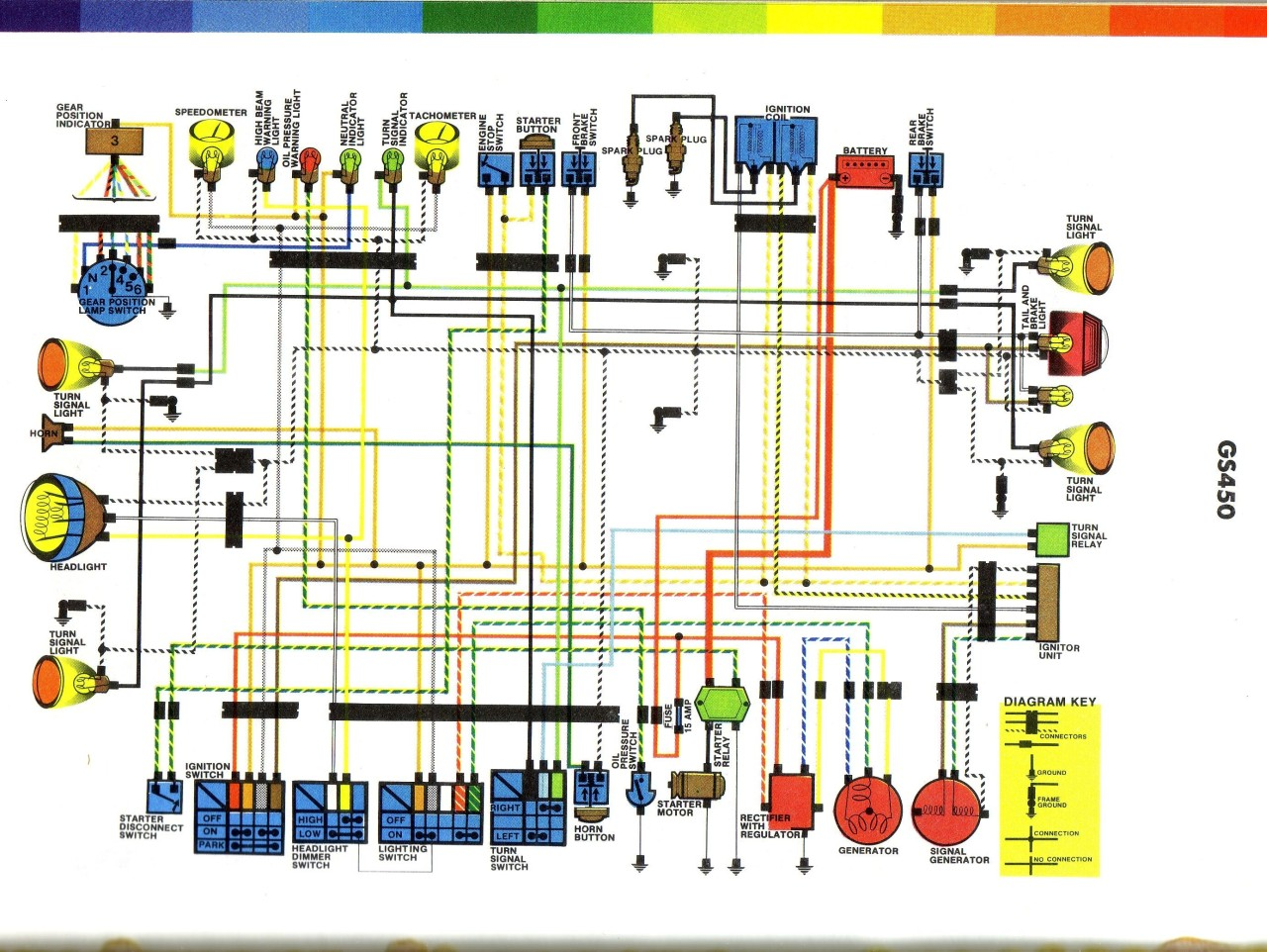 1980 GS450L Wiring Issues (no lights)   Cafe Racer Forum   Gs850 Wiring Diagram      Cafe Racer Forum