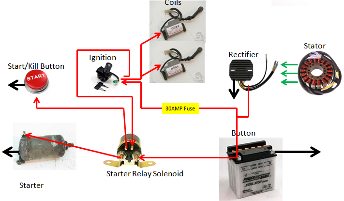 82 GS450 Simplified Wiring Diagram | Cafe Racer Forum | Gs450 Wiring Diagram |  | Cafe Racer Forum