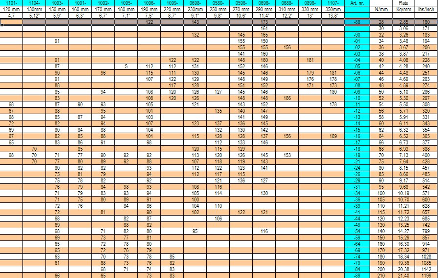 Name:  Spring Rate Chart.jpg Views: 127 Size:  197.1 KB
