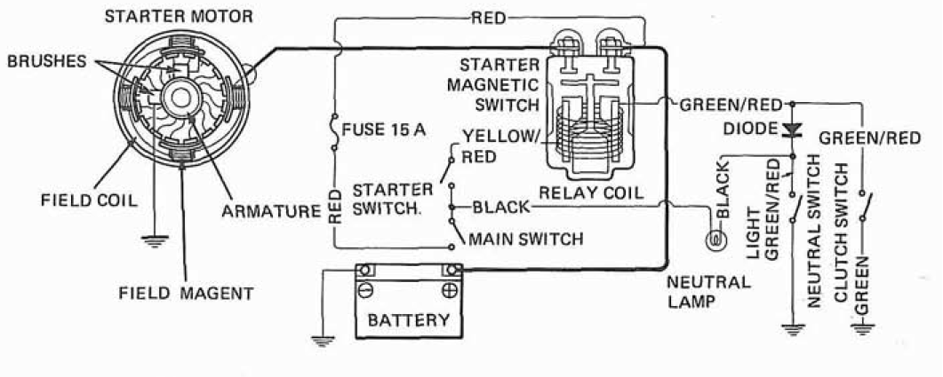 New guy with cb400 Hawk t2 78' Hawk Nd Pressure Switch Wiring Diagram on