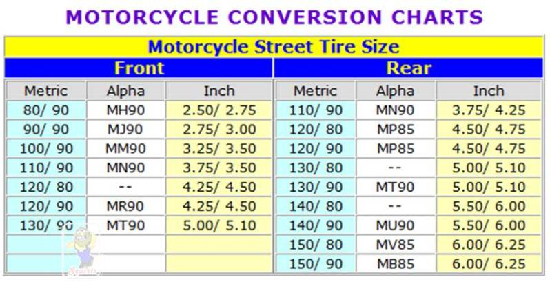 Delightful Motorcycle Size Conversion Chart Tire Sizes