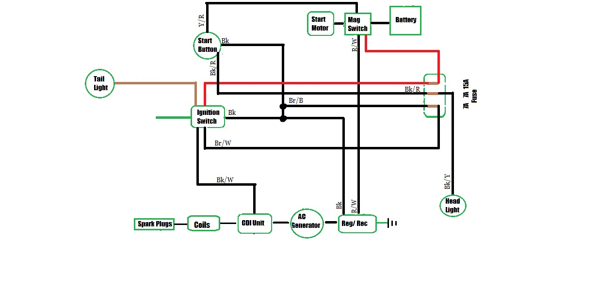 cafe bike wiring diagram trusted wiring diagrams u2022 rh sivamuni com