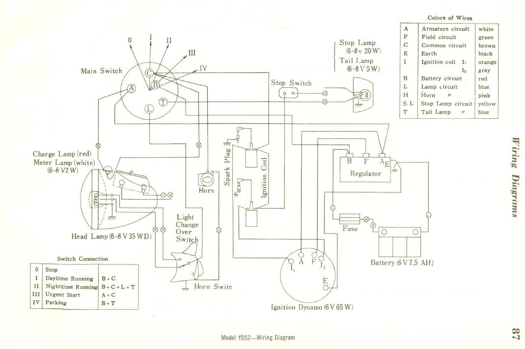 1965 Yamaha Wiring Diagram 1970 C10 Chevy Truck Wiring Diagram 67 72 Bege Wiring Diagram